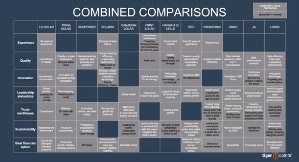 combined-comparisons