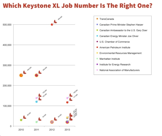 Seven Reasons to Walk Away From Keystone XL